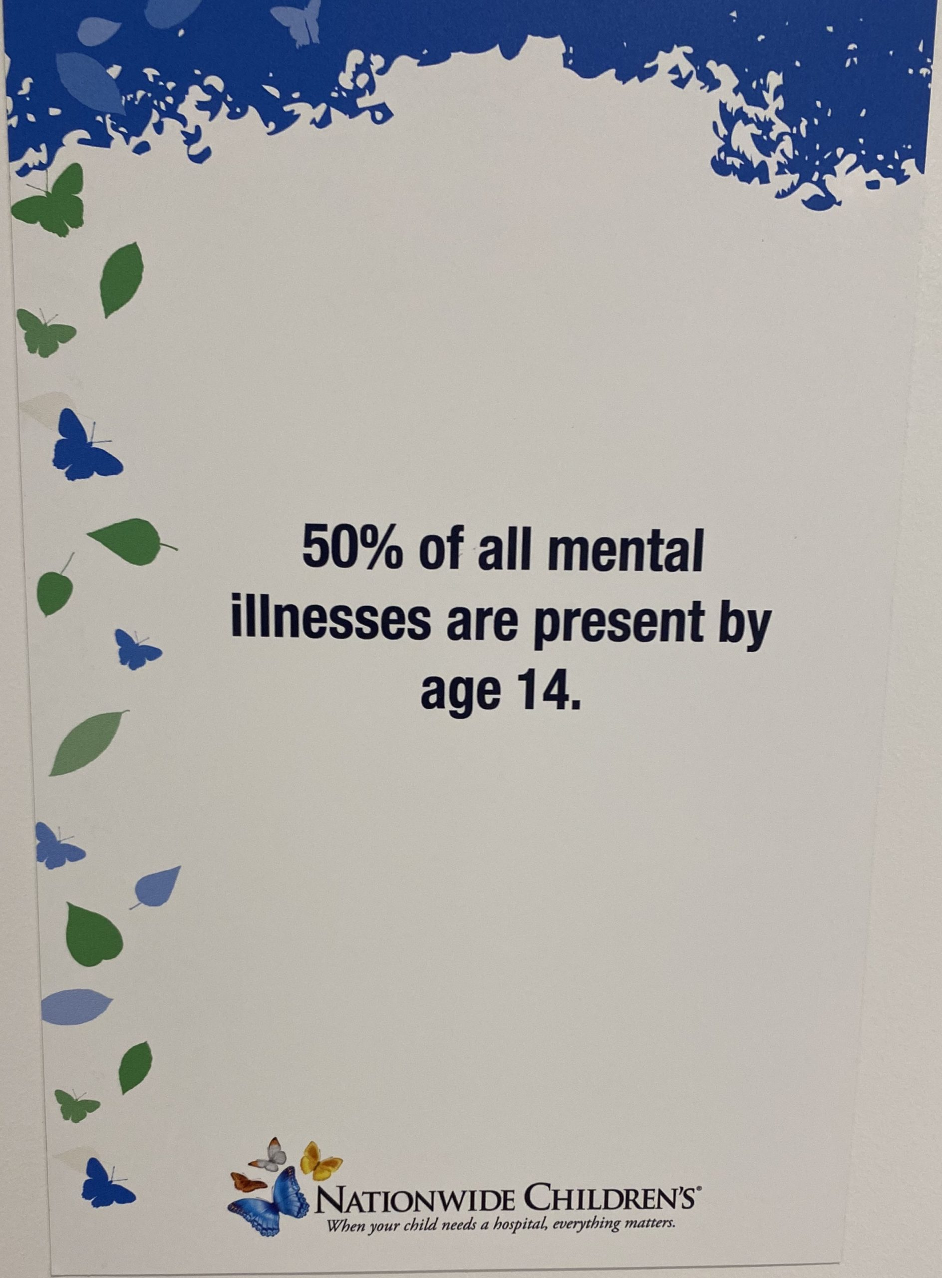 50% of all mental illnesses are present by age 14.